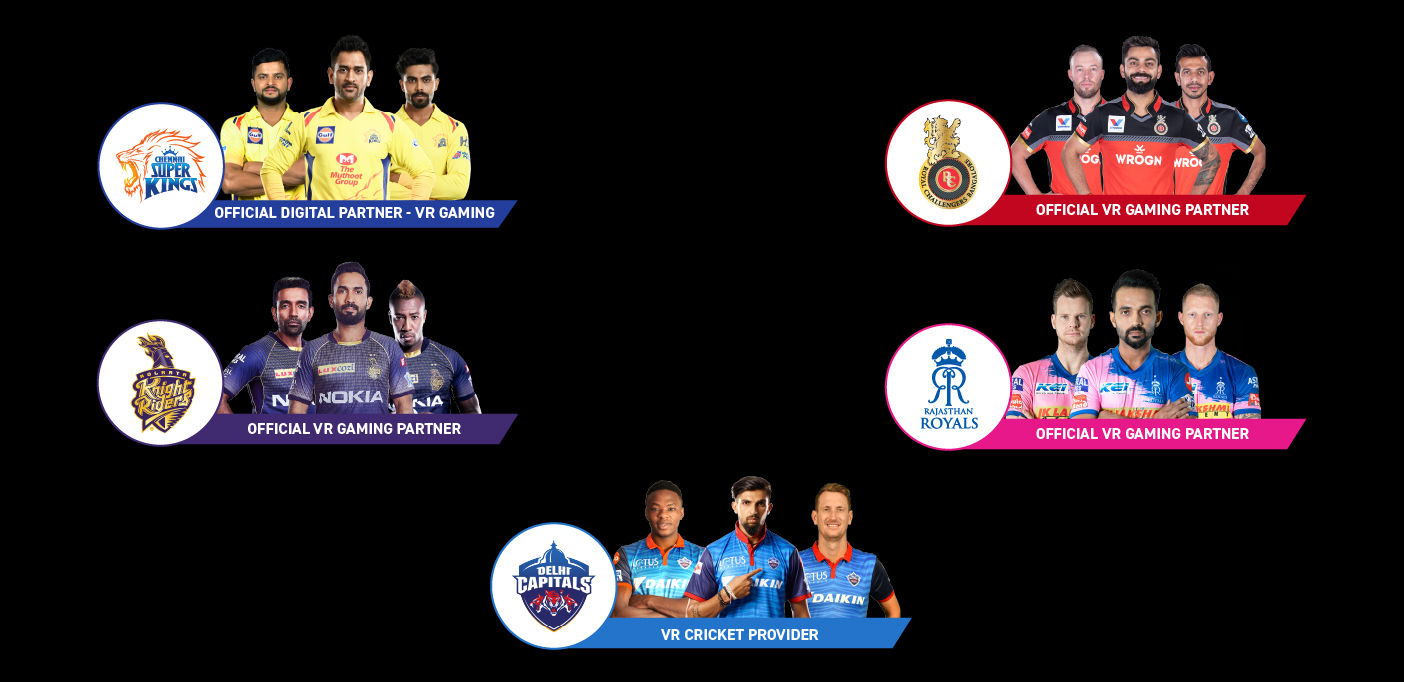 5 IPL teams with iB Cricket